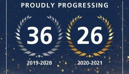 جامعة البلمند تحتل المرتبة 26 في تصنيف QS للجامعات العربية