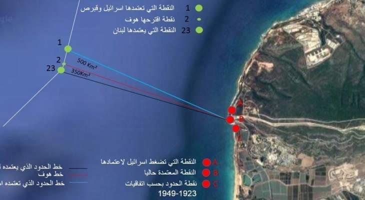 معلومات للـLBCI: الجيش سيوقف التفاوض مع إسرائيل ما لم ينطلق من 2290 كلم2 للبنان
